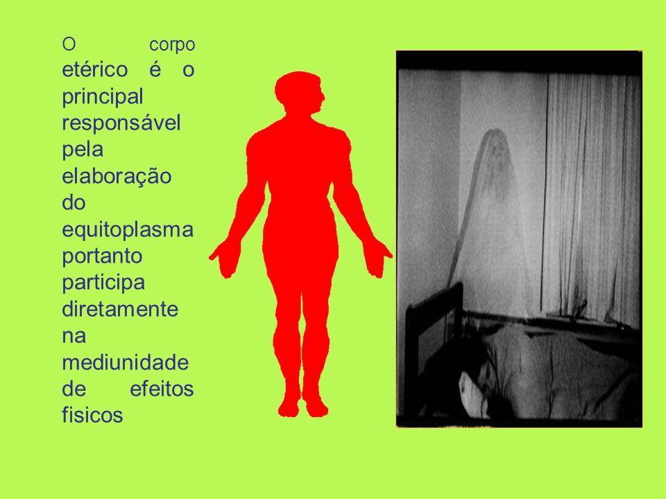 O corpo etérico é o principal responsável pela elaboração do