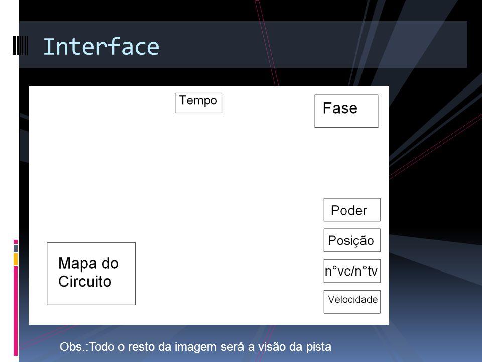 Interface Obs.:Todo o resto da imagem será a visão da pista