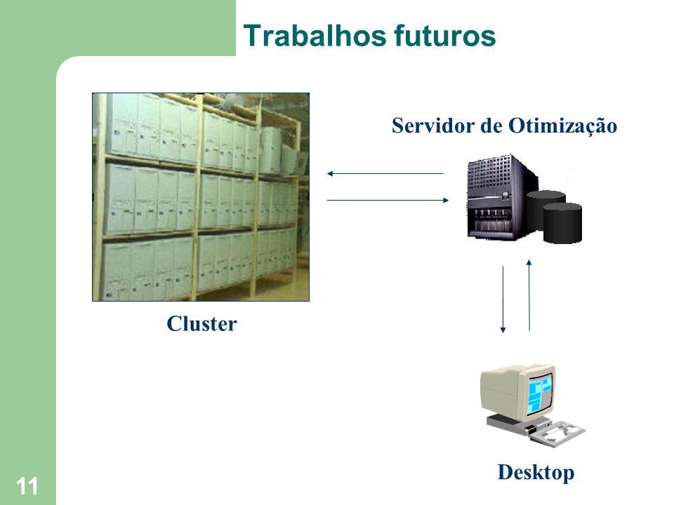 Trabalhos futuros Servidor de Otimização Cluster Desktop