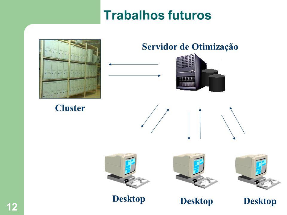 Trabalhos futuros Servidor de Otimização Cluster Desktop Desktop