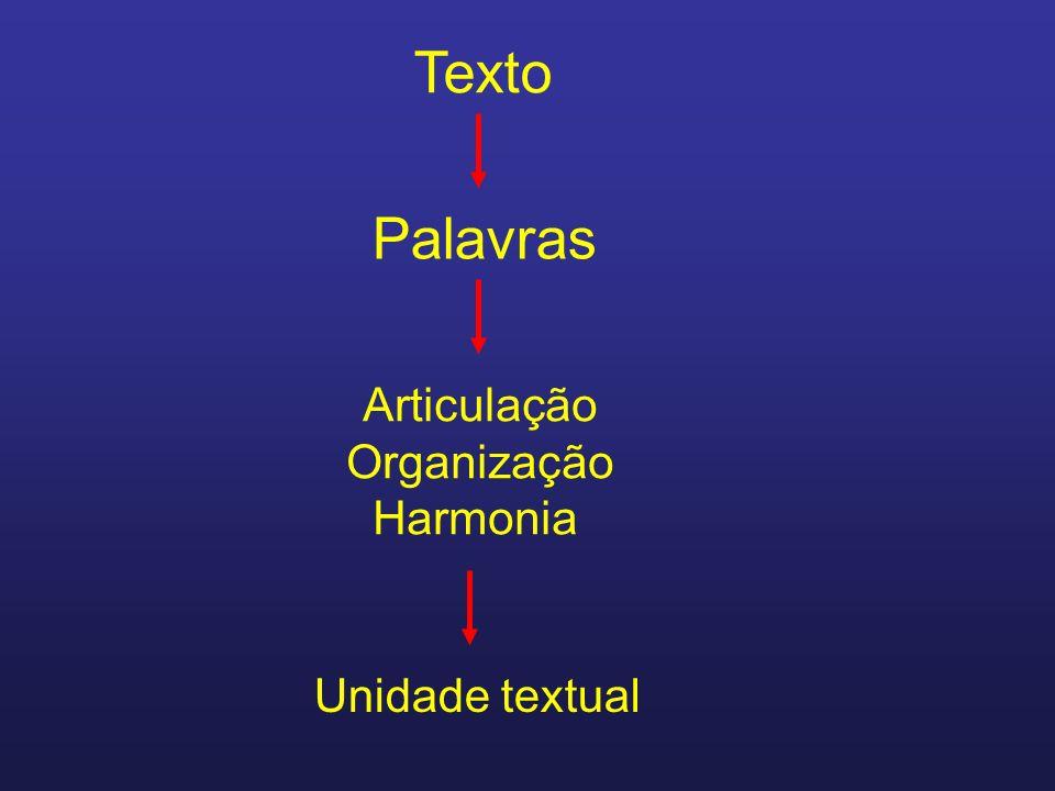 Texto Palavras Articulação Organização Harmonia Unidade textual
