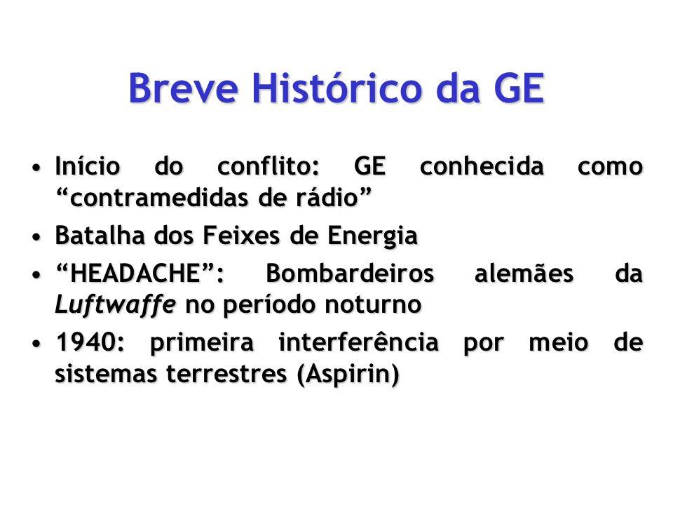 Breve Histórico da GE Início do conflito: GE conhecida como contramedidas de rádio Batalha dos Feixes de Energia.