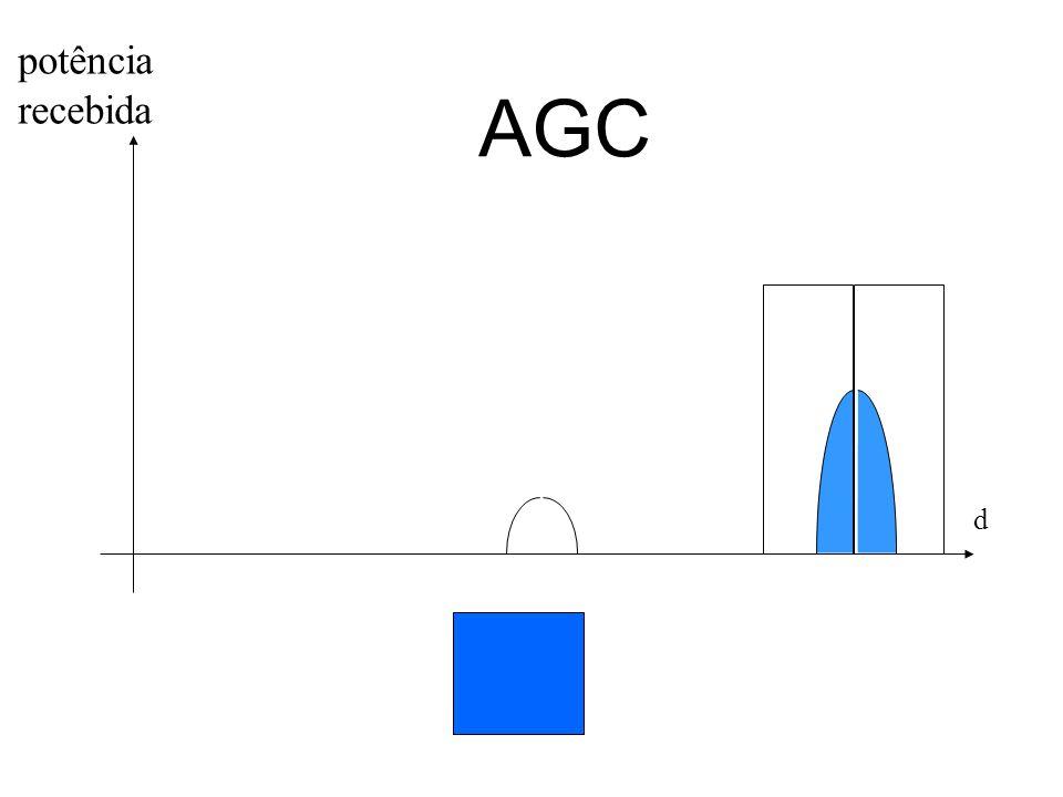 AGC potência recebida d