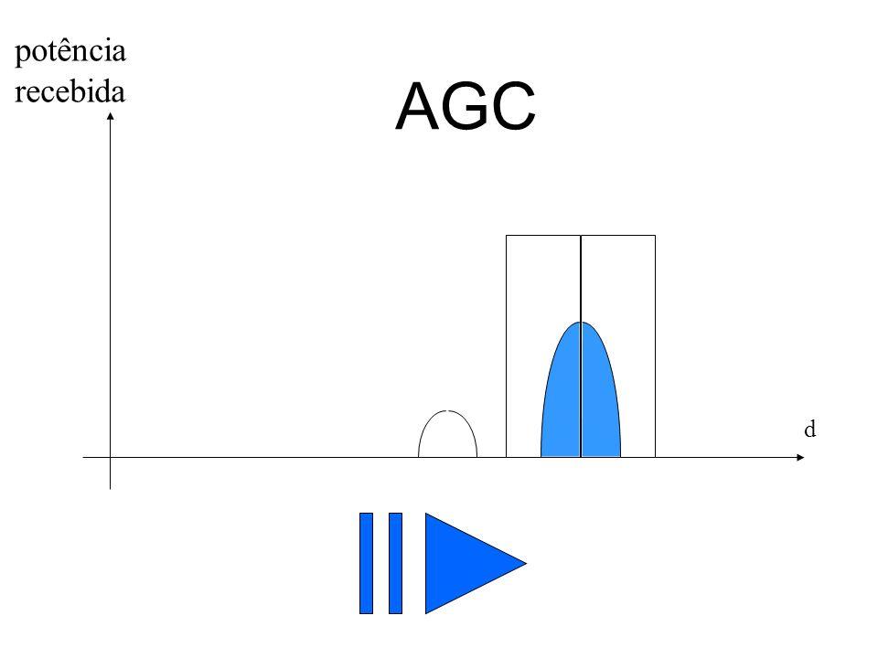 potência recebida AGC d