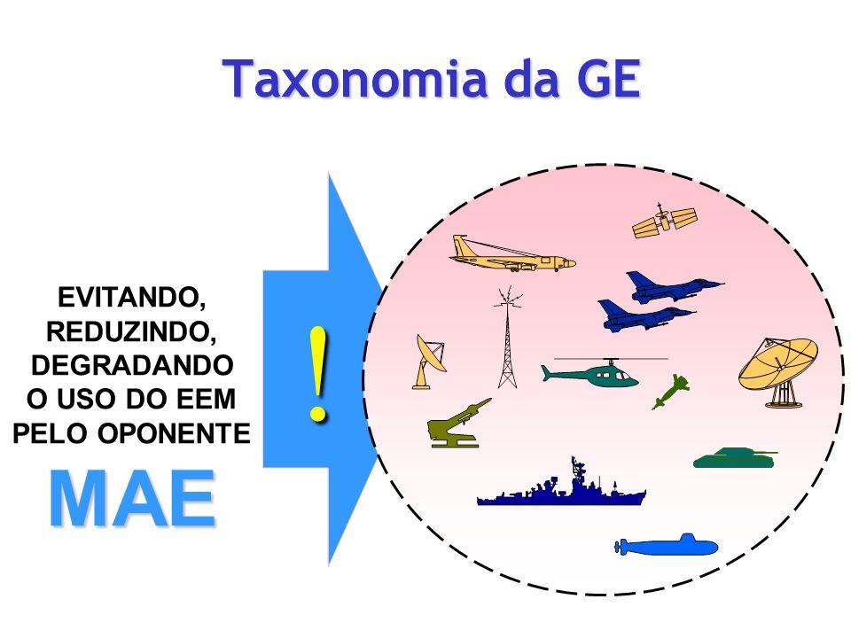 ! MAE Taxonomia da GE EVITANDO, REDUZINDO, DEGRADANDO O USO DO EEM