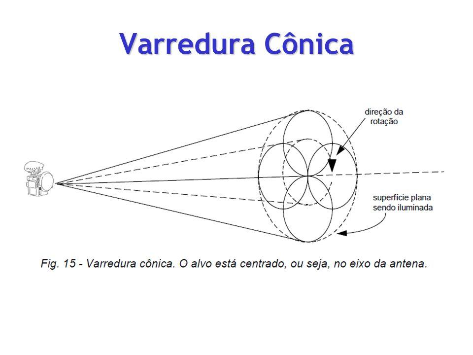 Varredura Cônica