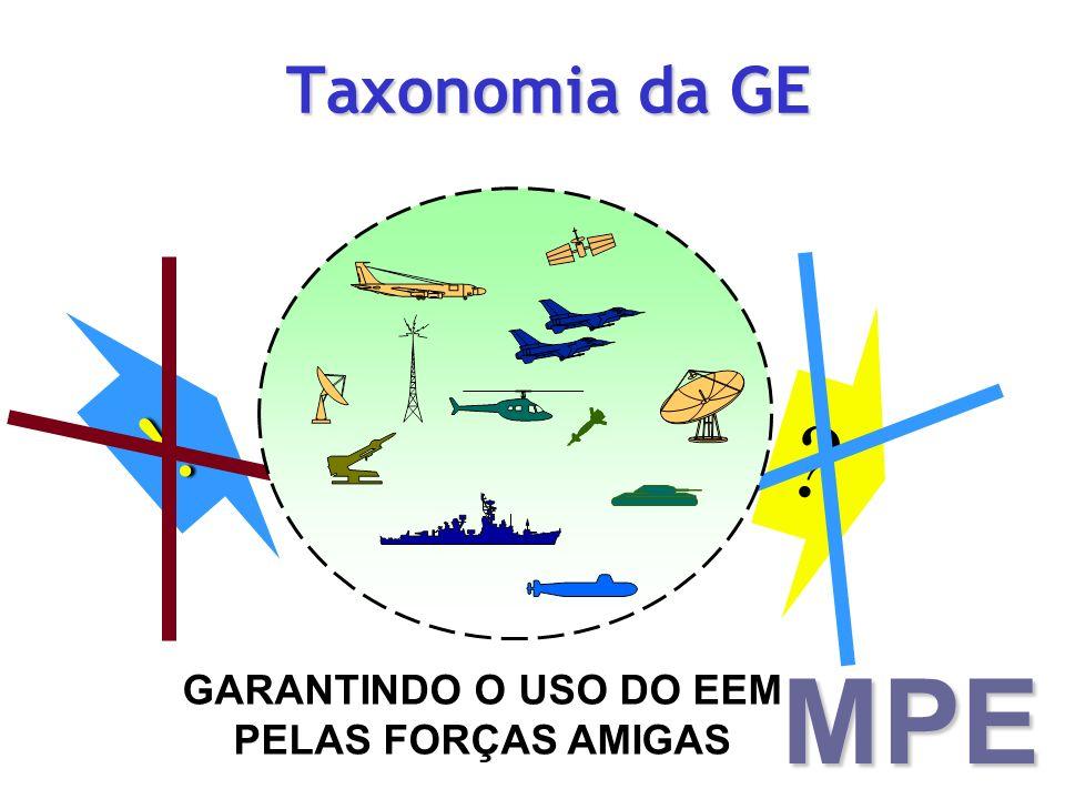 Taxonomia da GE ! MPE GARANTINDO O USO DO EEM PELAS FORÇAS AMIGAS