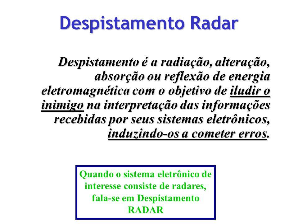 Despistamento Radar
