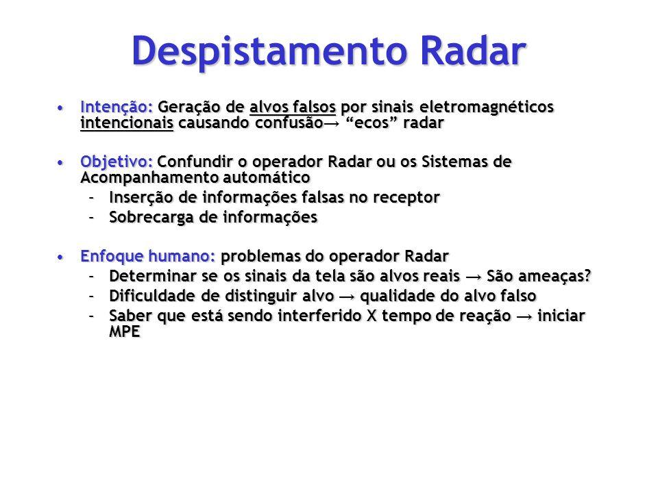 Despistamento Radar Intenção: Geração de alvos falsos por sinais eletromagnéticos intencionais causando confusão→ ecos radar.