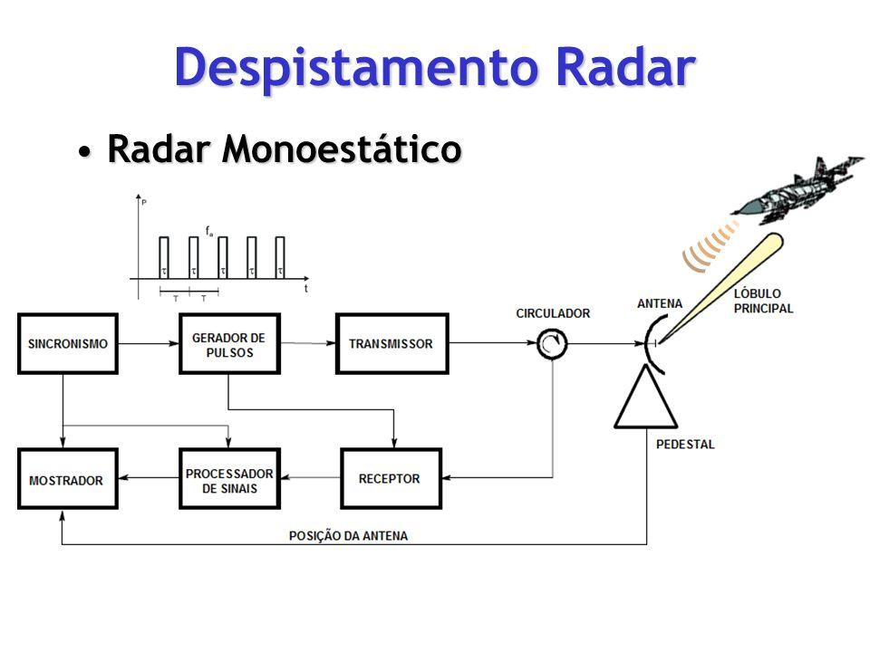 Despistamento Radar Radar Monoestático