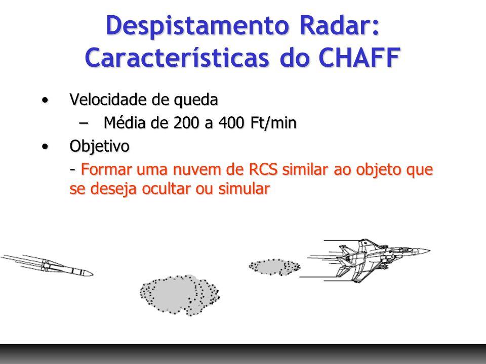 Despistamento Radar: Características do CHAFF