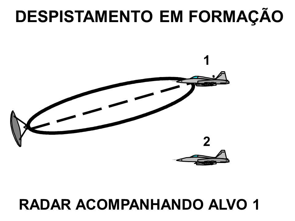 DESPISTAMENTO EM FORMAÇÃO RADAR ACOMPANHANDO ALVO 1