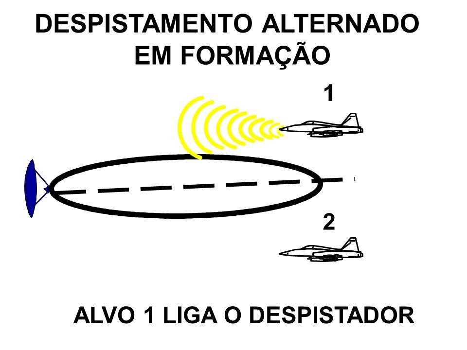 DESPISTAMENTO ALTERNADO EM FORMAÇÃO
