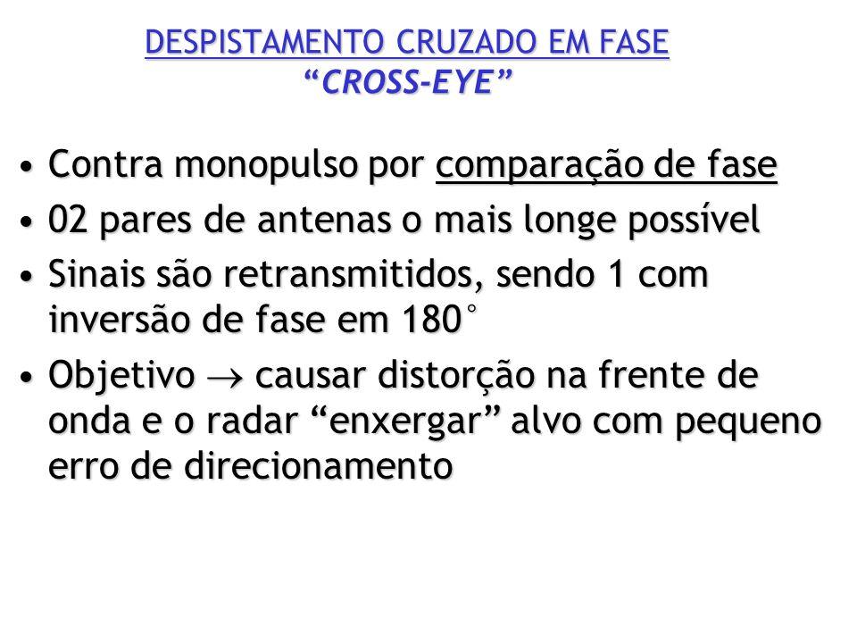 DESPISTAMENTO CRUZADO EM FASE CROSS-EYE