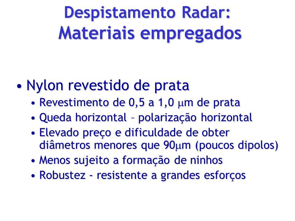 Despistamento Radar: Materiais empregados