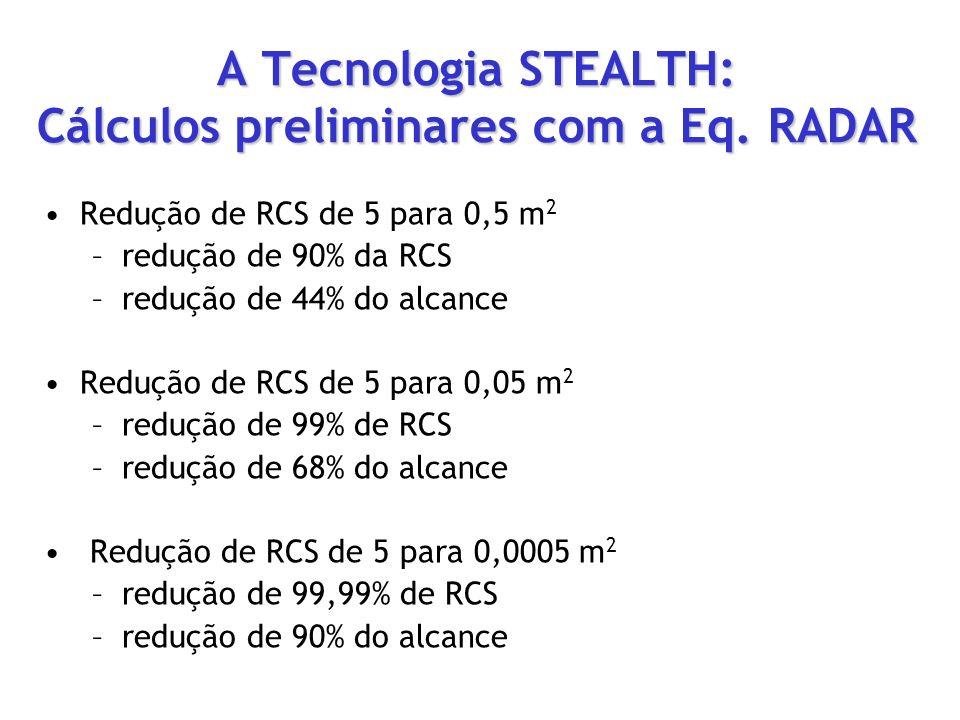 A Tecnologia STEALTH: Cálculos preliminares com a Eq. RADAR