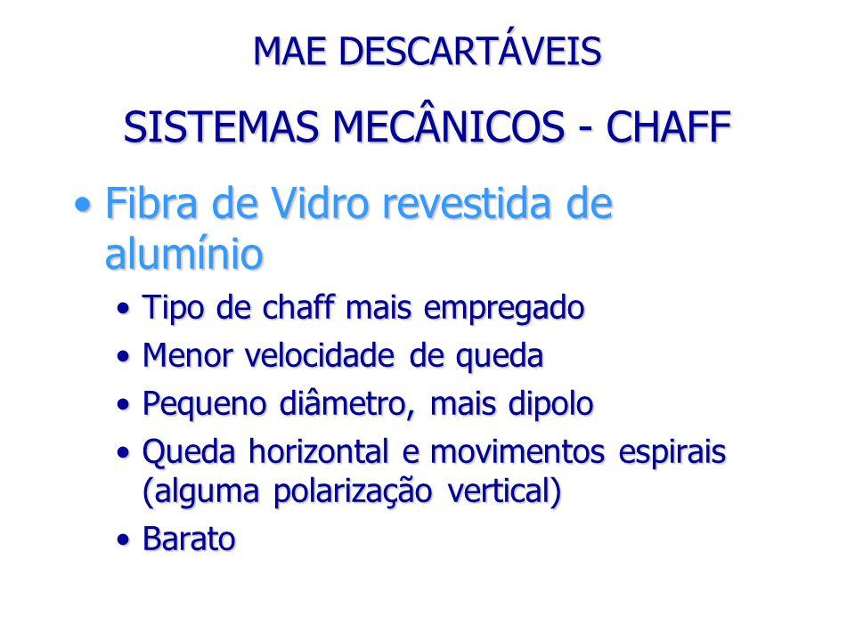 SISTEMAS MECÂNICOS - CHAFF