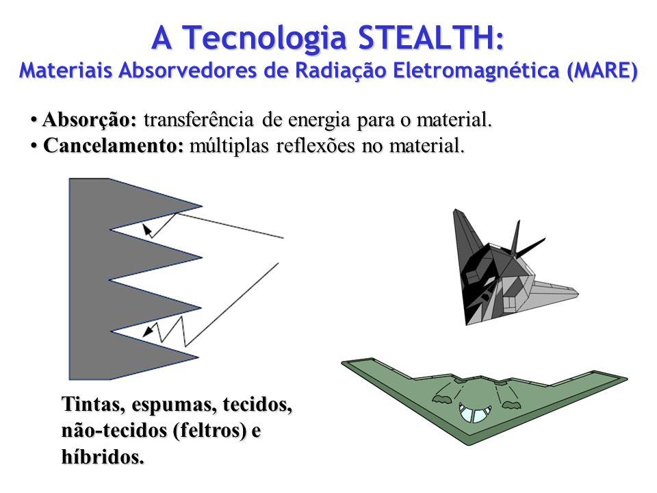 A Tecnologia STEALTH: Materiais Absorvedores de Radiação Eletromagnética (MARE)