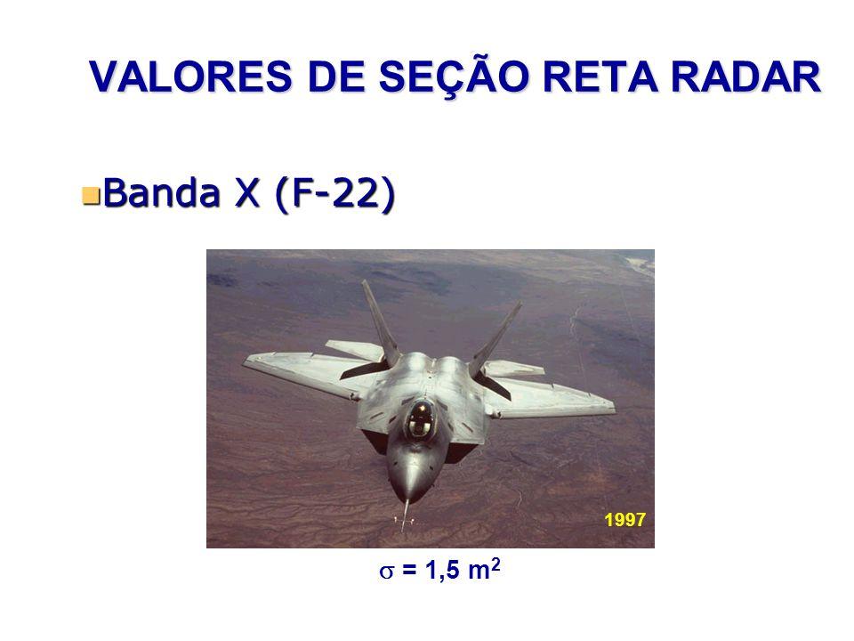 VALORES DE SEÇÃO RETA RADAR