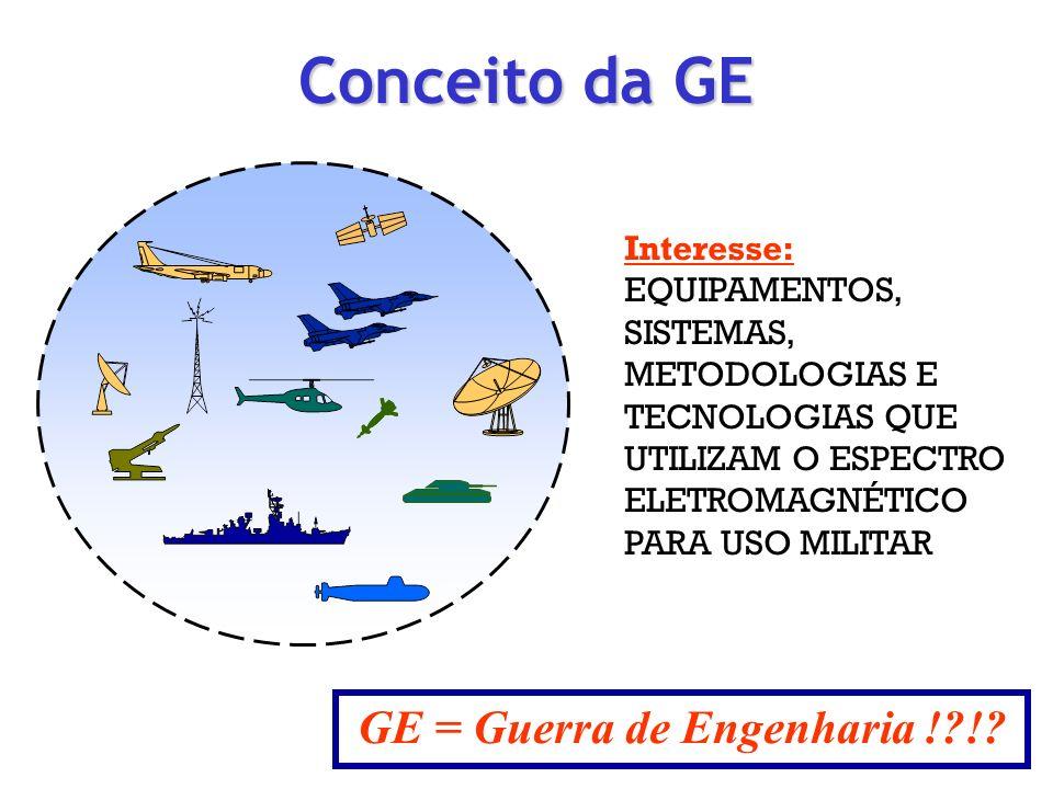 GE = Guerra de Engenharia ! !
