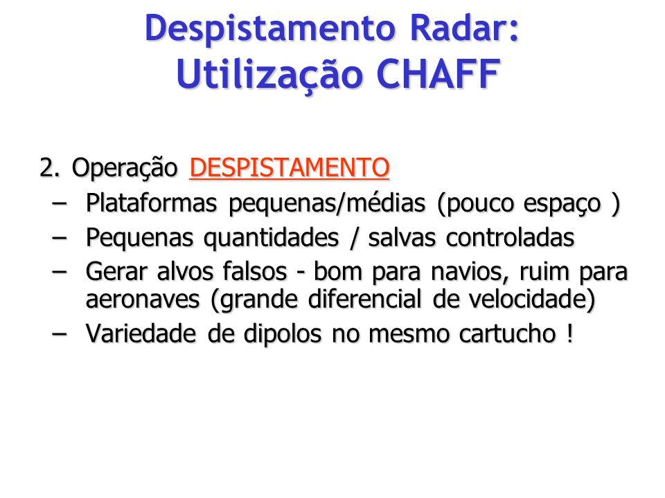 Despistamento Radar: Utilização CHAFF