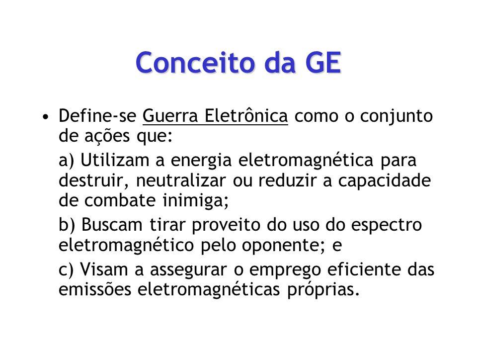 Conceito da GE Define-se Guerra Eletrônica como o conjunto de ações que: