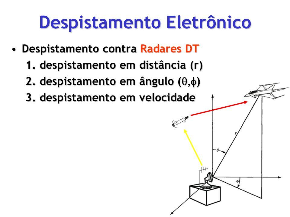 Despistamento Eletrônico