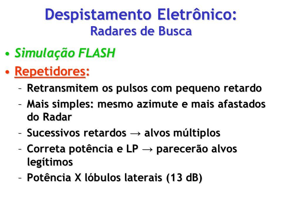 Despistamento Eletrônico: Radares de Busca