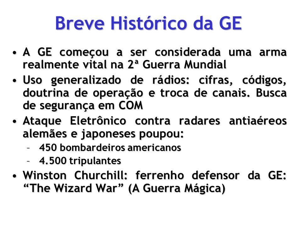 Breve Histórico da GE A GE começou a ser considerada uma arma realmente vital na 2ª Guerra Mundial.