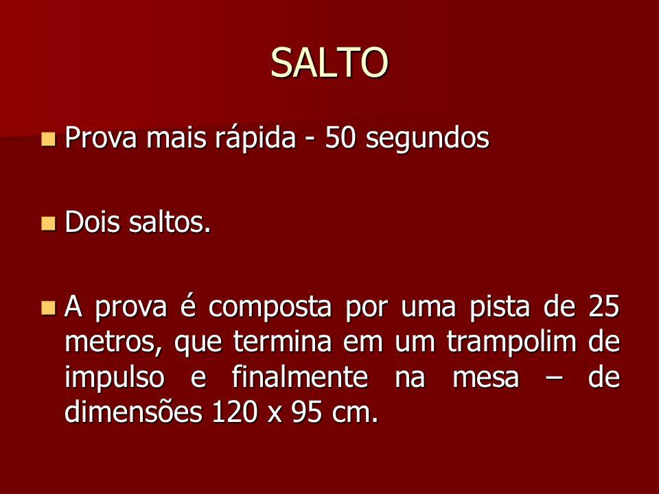 SALTO Prova mais rápida - 50 segundos Dois saltos.