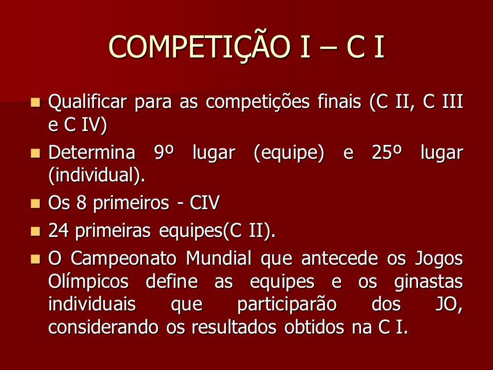 COMPETIÇÃO I – C I Qualificar para as competições finais (C II, C III e C IV) Determina 9º lugar (equipe) e 25º lugar (individual).