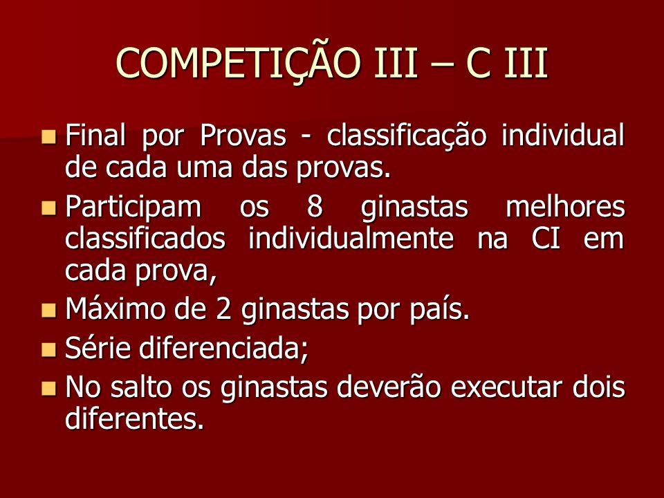 COMPETIÇÃO III – C III Final por Provas - classificação individual de cada uma das provas.