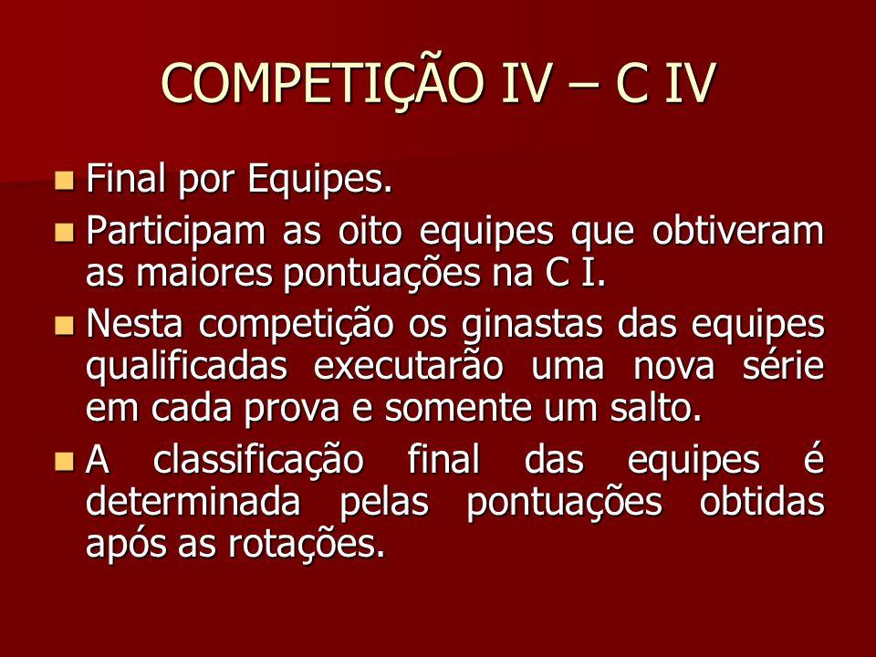 COMPETIÇÃO IV – C IV Final por Equipes.