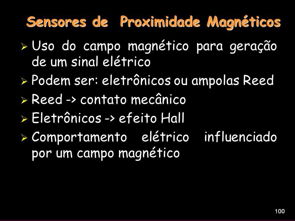 Sensores de Proximidade Magnéticos