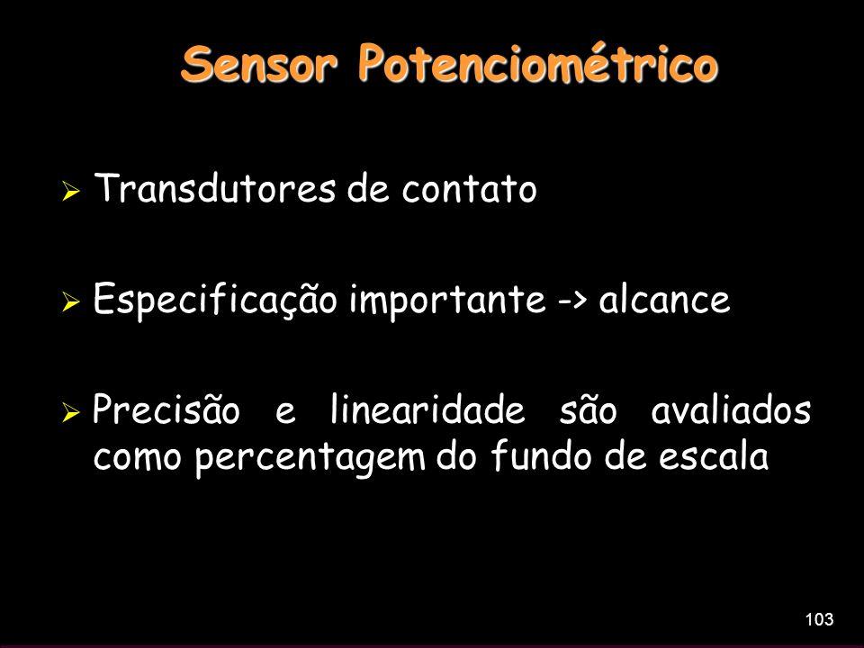 Sensor Potenciométrico