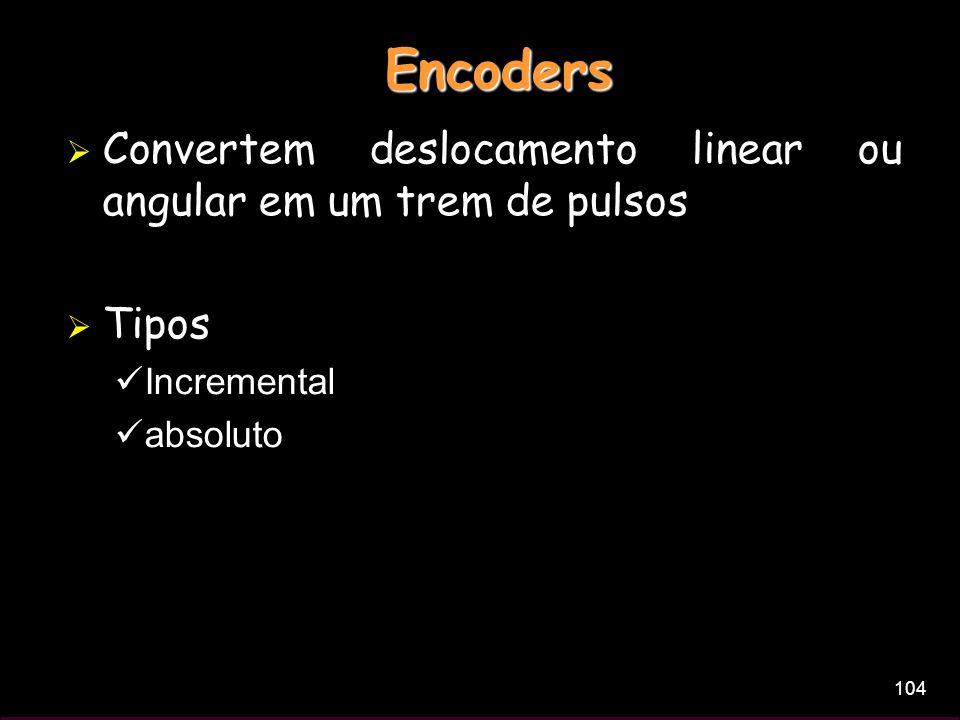 Encoders Convertem deslocamento linear ou angular em um trem de pulsos
