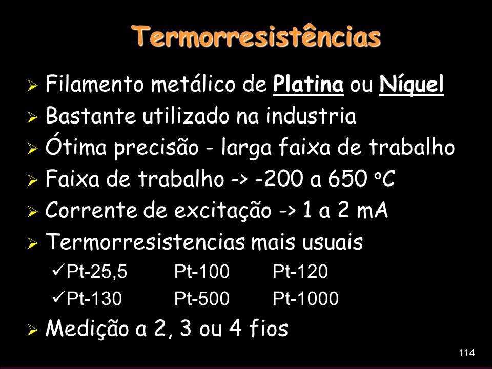 Termorresistências Filamento metálico de Platina ou Níquel
