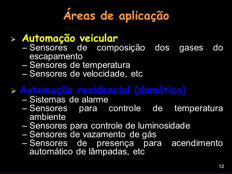 Áreas de aplicação Automação residencial (domótica) Automação veicular