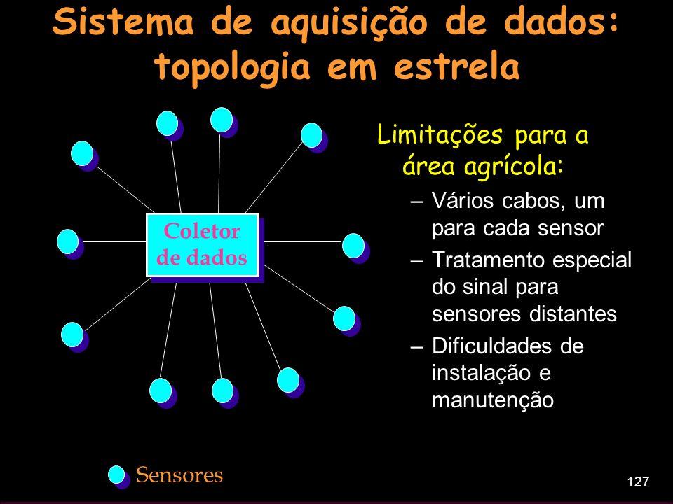 Sistema de aquisição de dados: topologia em estrela