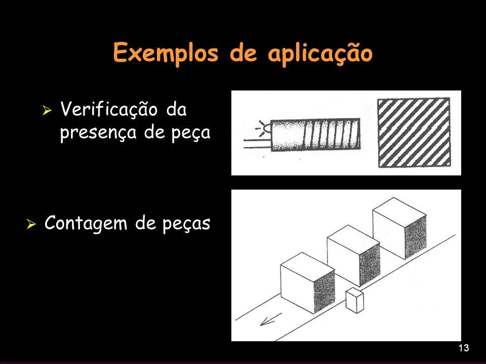 Exemplos de aplicação Verificação da presença de peça