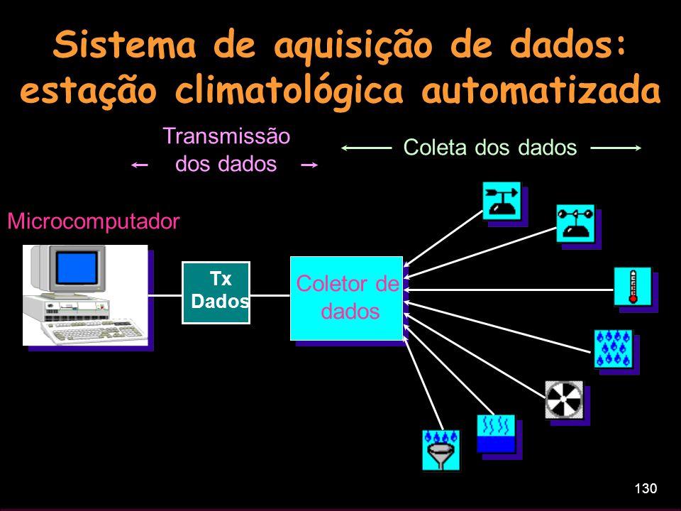 Sistema de aquisição de dados: estação climatológica automatizada
