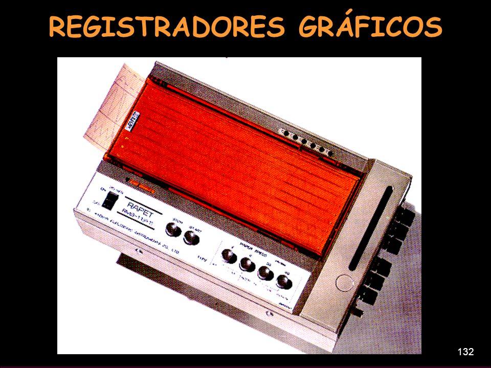 REGISTRADORES GRÁFICOS
