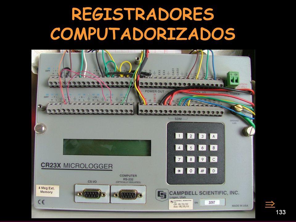 REGISTRADORES COMPUTADORIZADOS