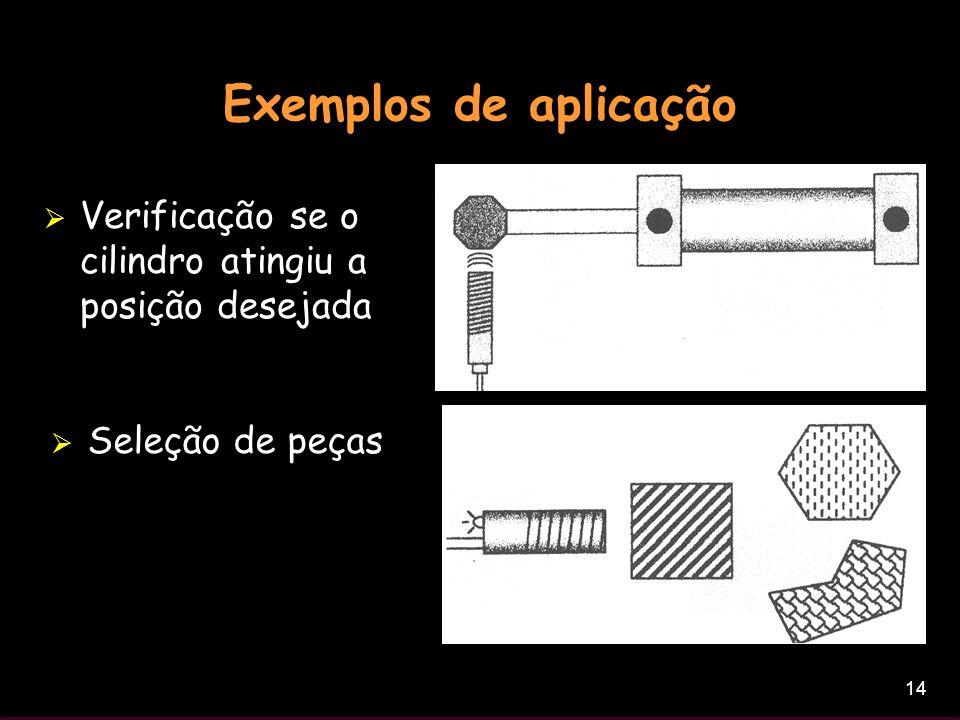Exemplos de aplicação Verificação se o cilindro atingiu a posição desejada Seleção de peças