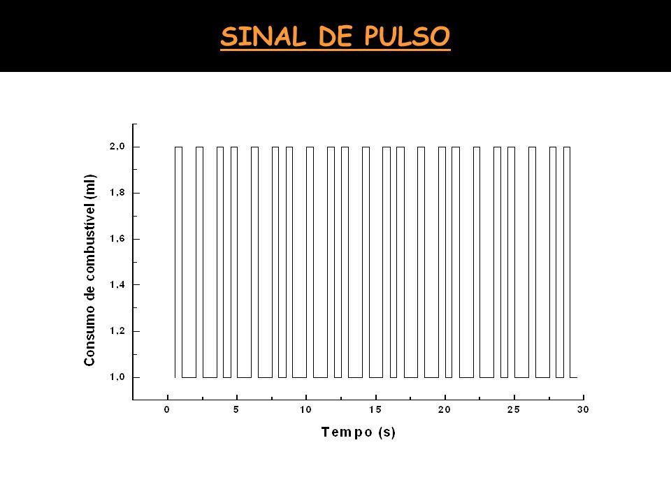 SINAL DE PULSO
