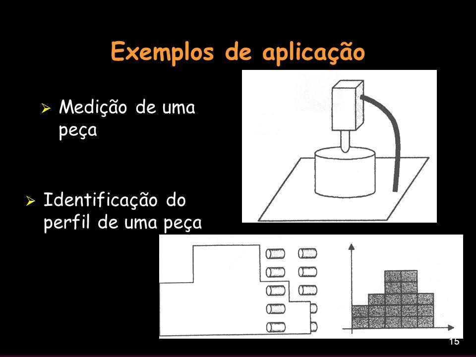 Exemplos de aplicação Medição de uma peça