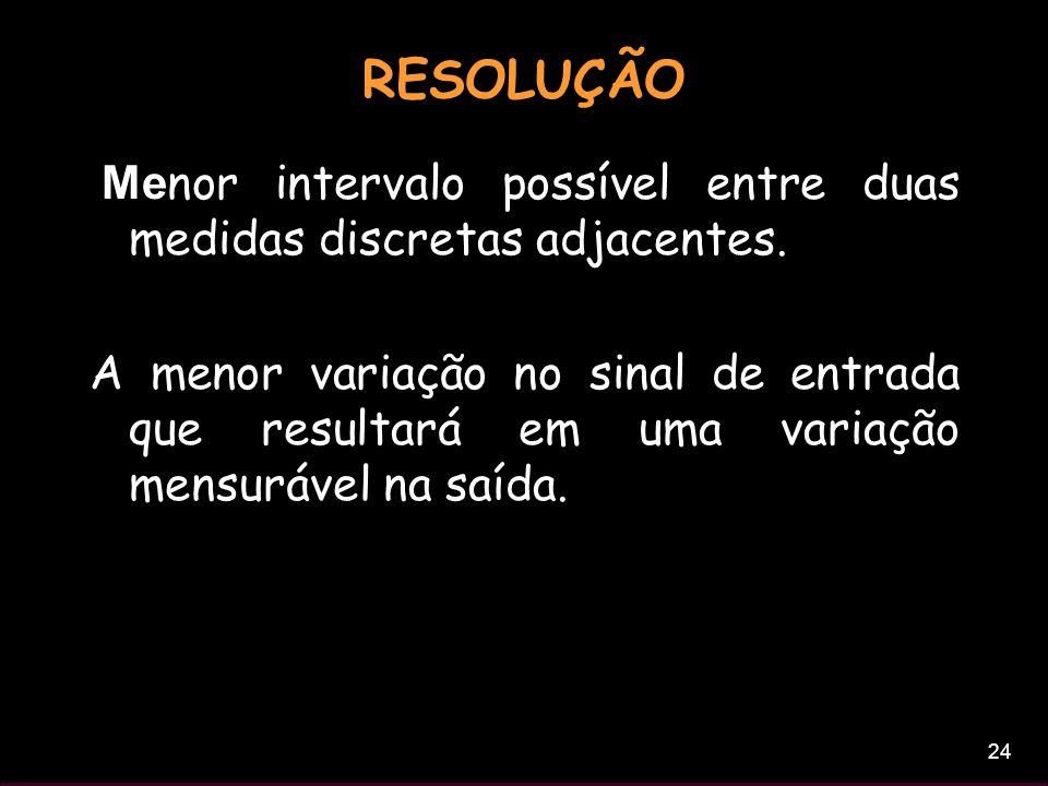 RESOLUÇÃO Menor intervalo possível entre duas medidas discretas adjacentes.