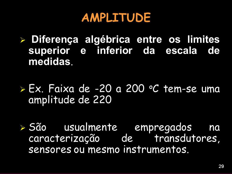 AMPLITUDE Diferença algébrica entre os limites superior e inferior da escala de medidas. Ex. Faixa de -20 a 200 oC tem-se uma amplitude de 220.