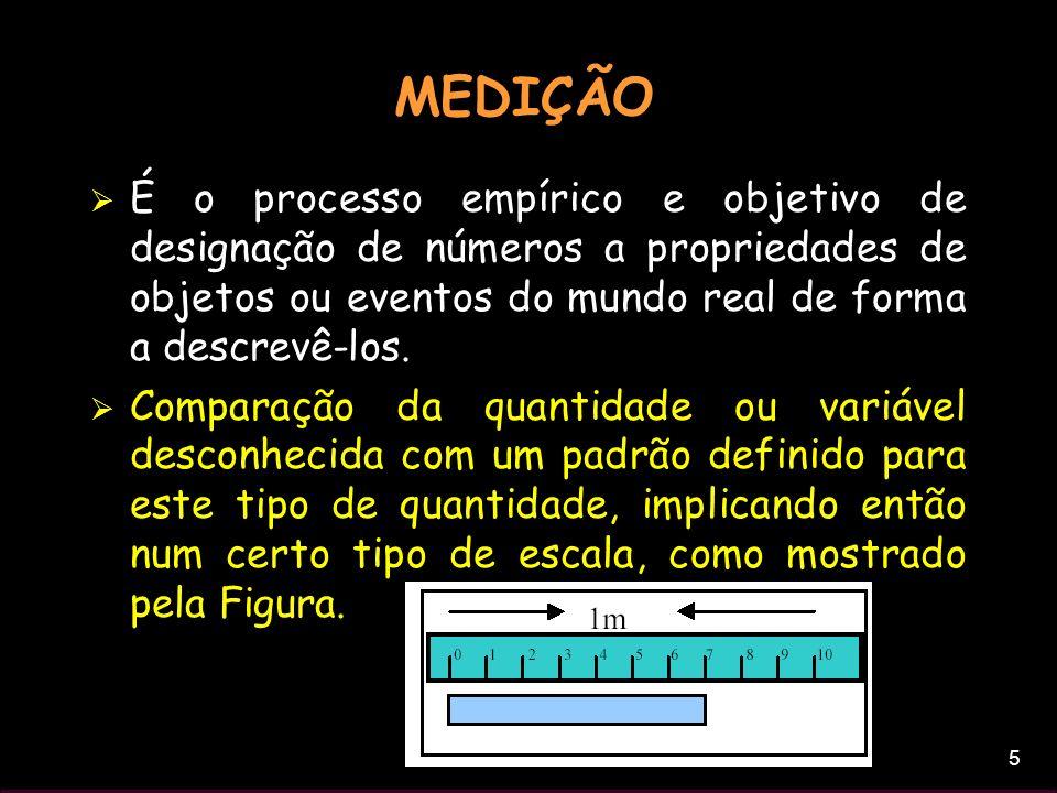MEDIÇÃO É o processo empírico e objetivo de designação de números a propriedades de objetos ou eventos do mundo real de forma a descrevê-los.