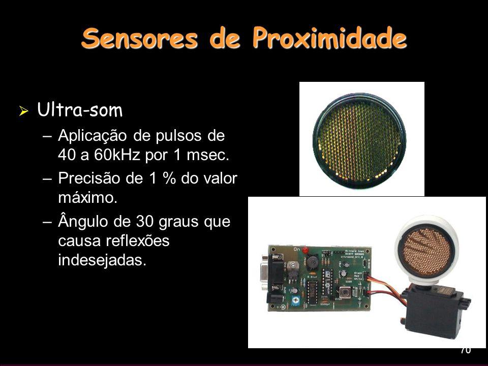 Sensores de Proximidade